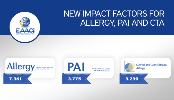 EAACI Journals Allergy, PAI and CTA have new Impact Factors